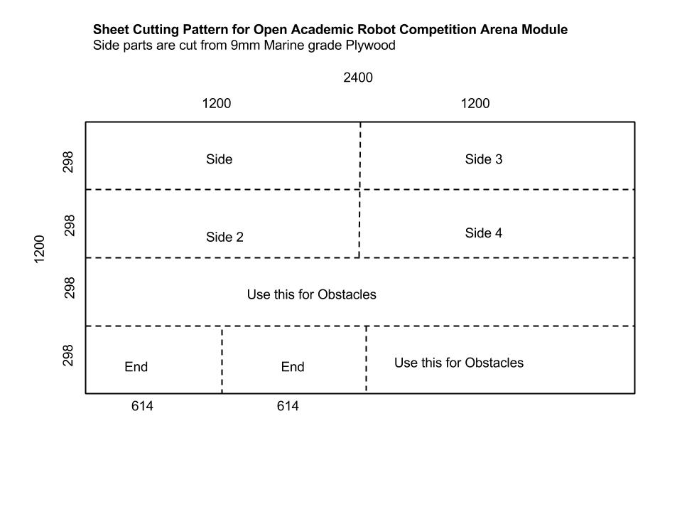 Sheet Cutting Pattern for Sides of Arena
