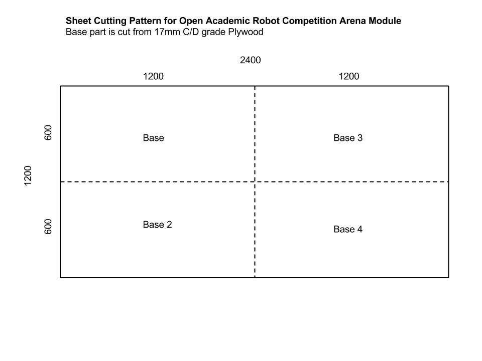Sheet cutting pattern for Base of Arena